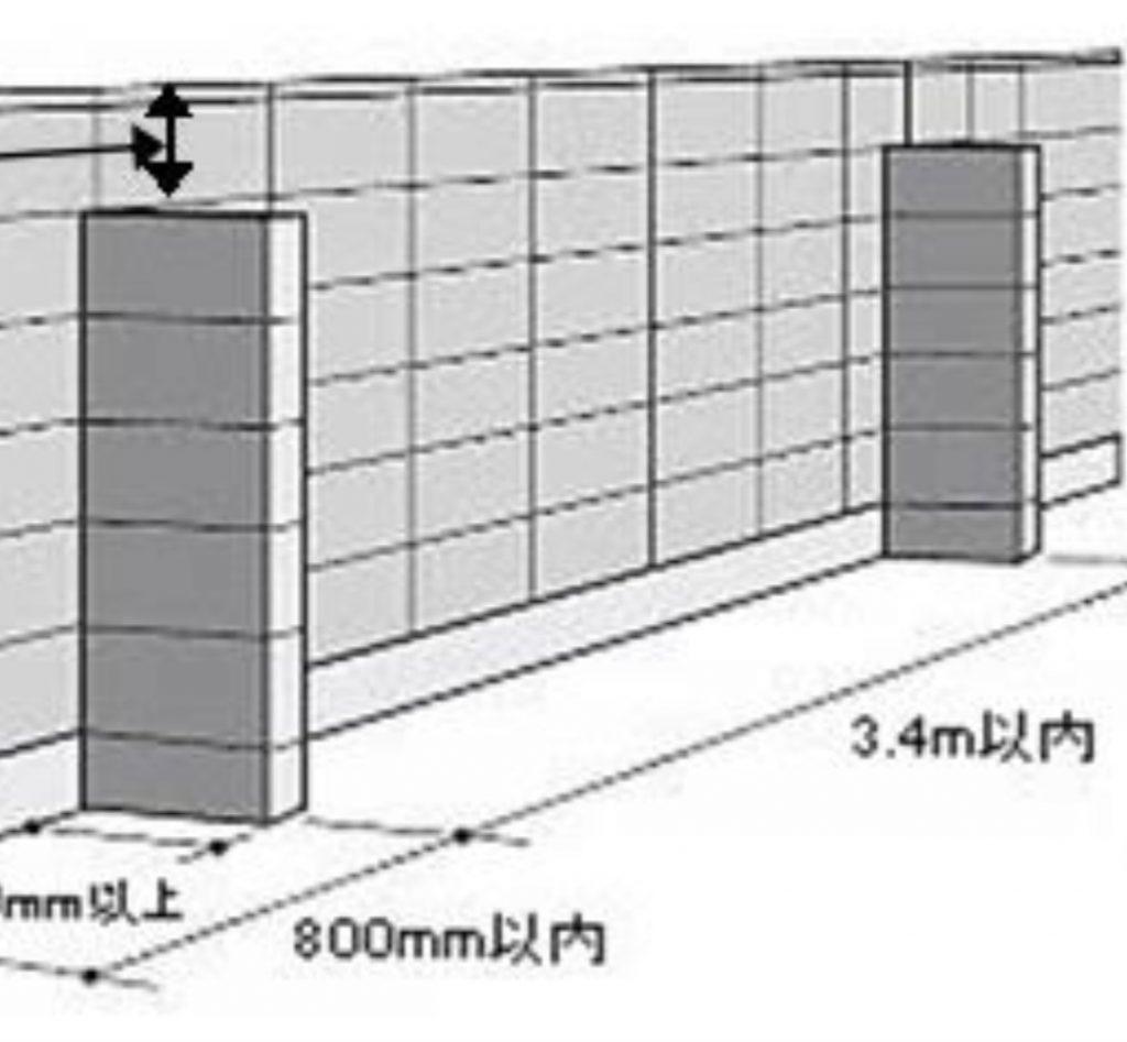 控え壁の設置義務基準を表した図