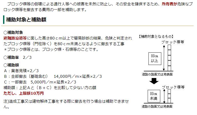 松本市の解体費補助対象と補助額について