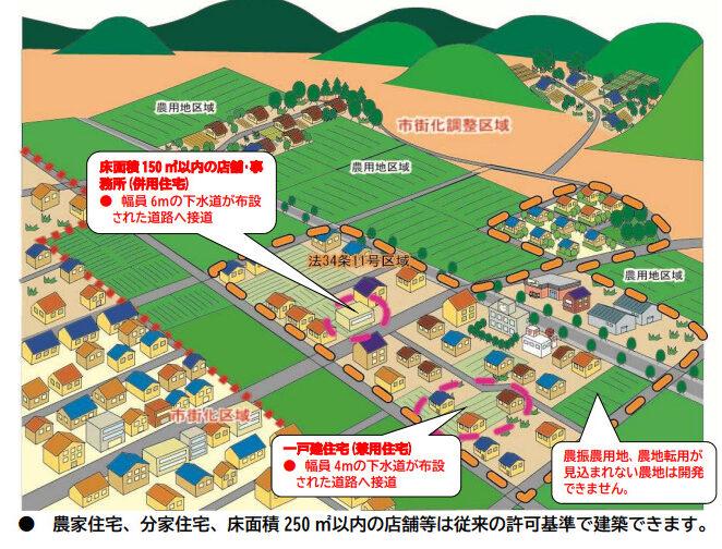 平成22年松本市開発許可に関する条例より